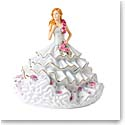Royal Doulton China Pretty Ladies 2017 Figure of the Year, Victoria